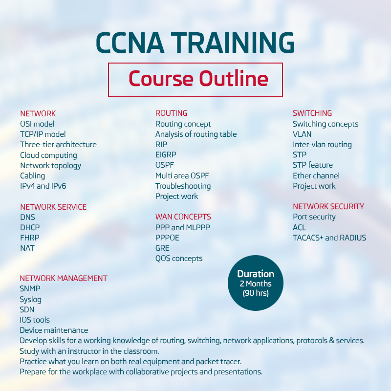 Ccna Training In Nepal Cisco Certified Network Associate Courses
