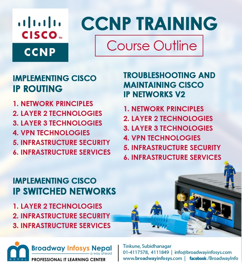CCNP Training in Nepal